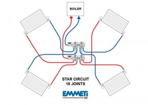 The use of manifolds in domestic heating systems emmeti star plumbing circuit asfbconference2016 Choice Image