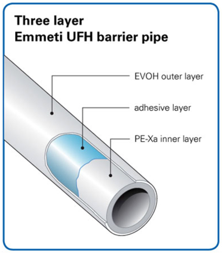pipe composition ufh