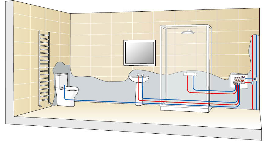 Point-to-point plumbing for hot and cold outlets using Gerpex MLCP and an Emmeti TopSan manifold system.  The Emmeti developed 16mm - 15mm Compression fitting is used to connect to basin taps, WC connector and shower