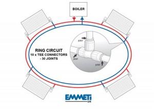 ring plumbing circuit