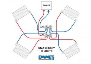 star plumbing circuit