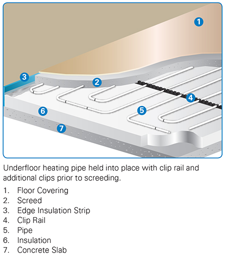 solidfloor with clip rail