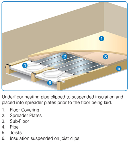 spreader plates for timber suspended floors