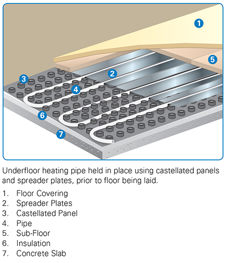 spreader plates with castellated panels