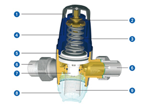 top-range-pressure-reducers