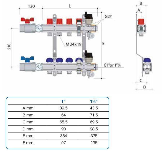 T2-LS-Dimensions