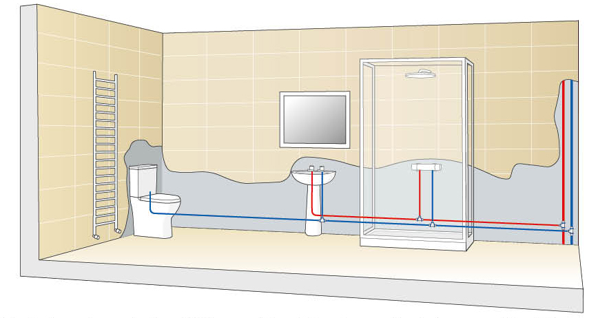 Branch plumbing in a washroom using Gerpex MLCP – tees and elbows in the systems are achieved using our range of Press Fittings or Compression Fittings.  The Emmeti developed 16mm - 15mm Compression fitting is used to connect to basin taps, WC connector and shower