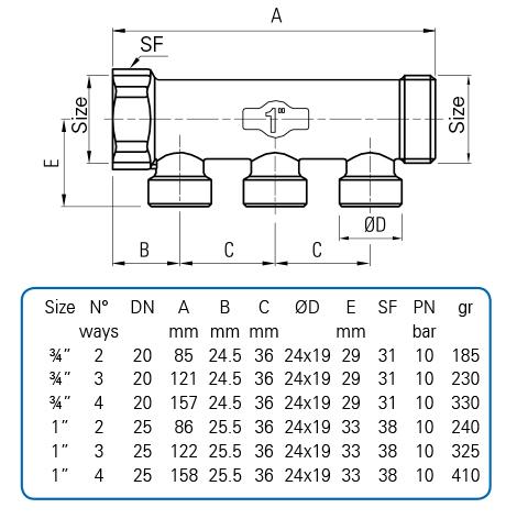 modular-dimensions
