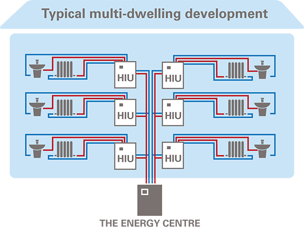 typical multi dwelling development